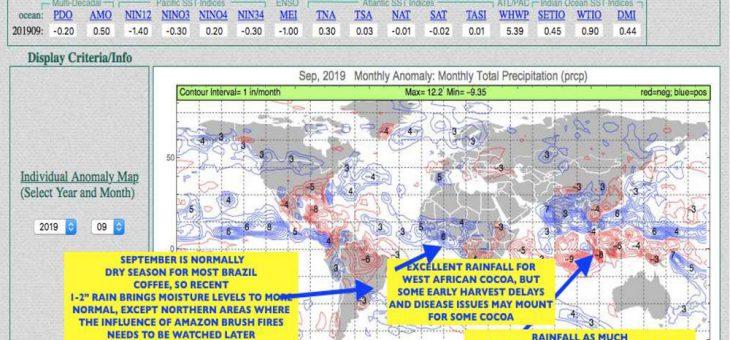 Comment les téléconnexions affectent la météo (et nos prévisions)