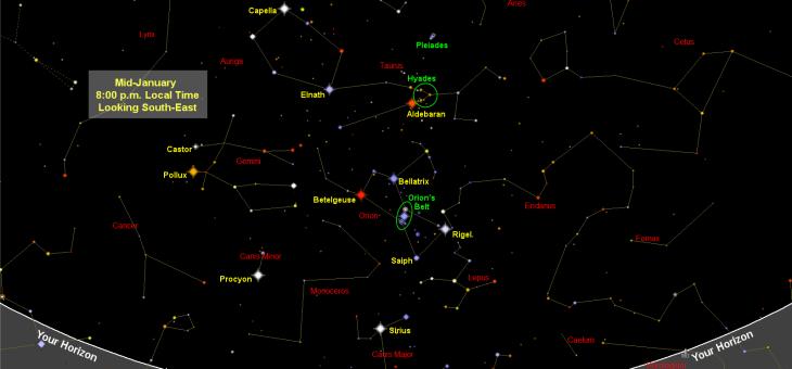 Carte du ciel pour janvier | Les jardins de Laurent du vieux fermier