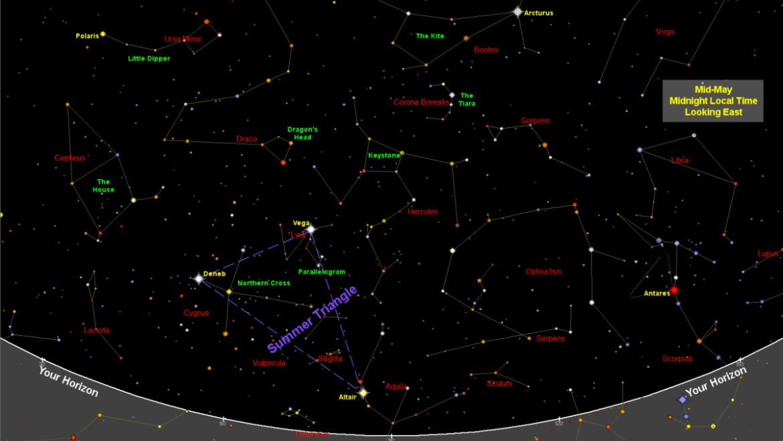 Carte du ciel de juin et carte des étoiles: comment se déplacent les étoiles