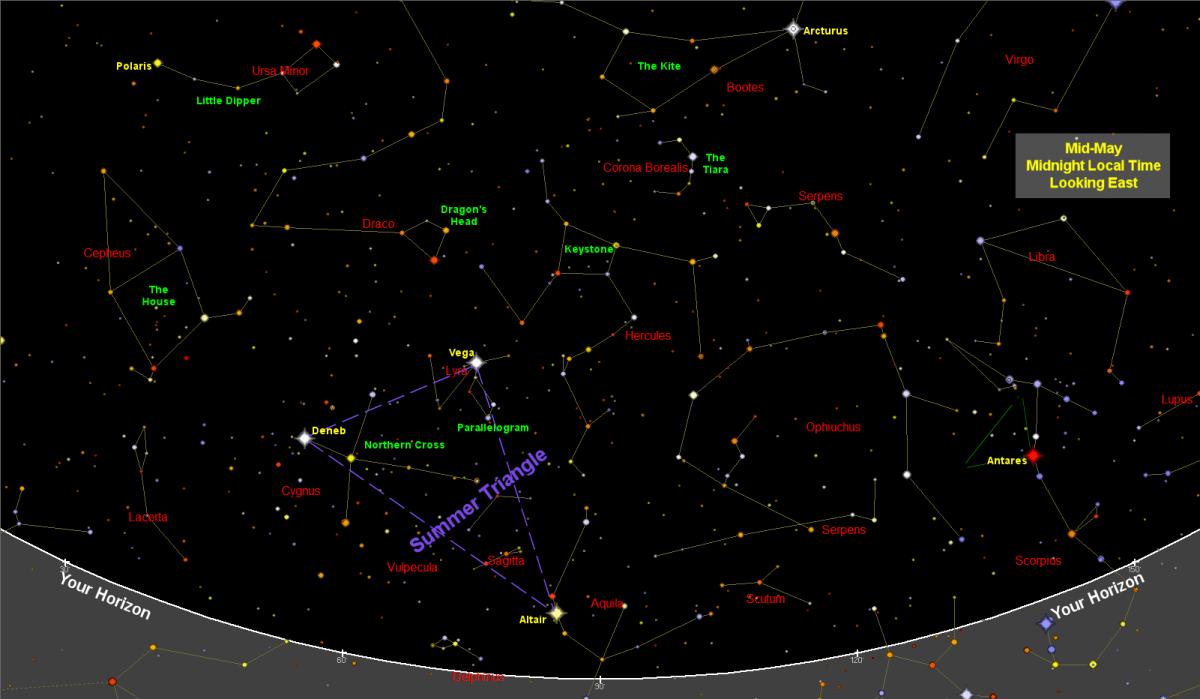Carte du ciel de mai et carte des étoiles: astérismes