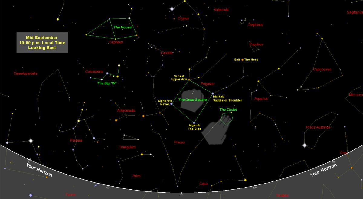Carte du ciel et carte des étoiles de septembre: Pégase et mesure du ciel