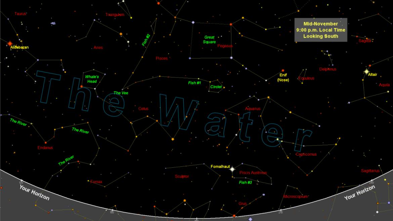 Carte du ciel nocturne de novembre 2020: constellations dans l'eau